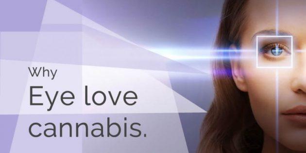 marijuana cataracts blog post image